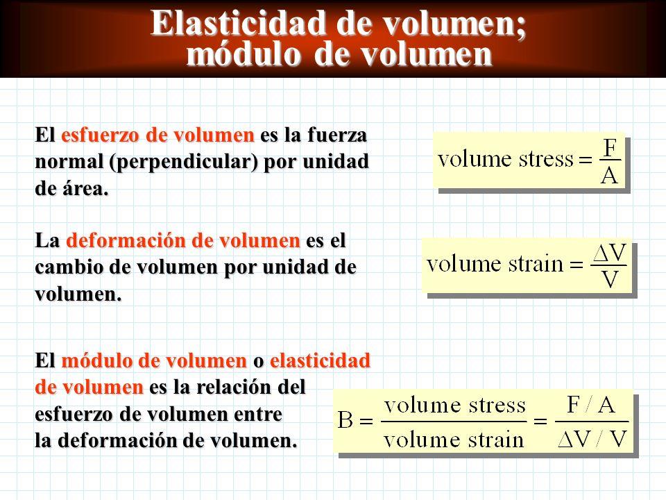Elasticidad de volumen; módulo de volumen