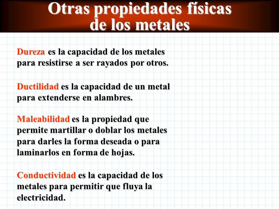 Otras propiedades físicas de los metales