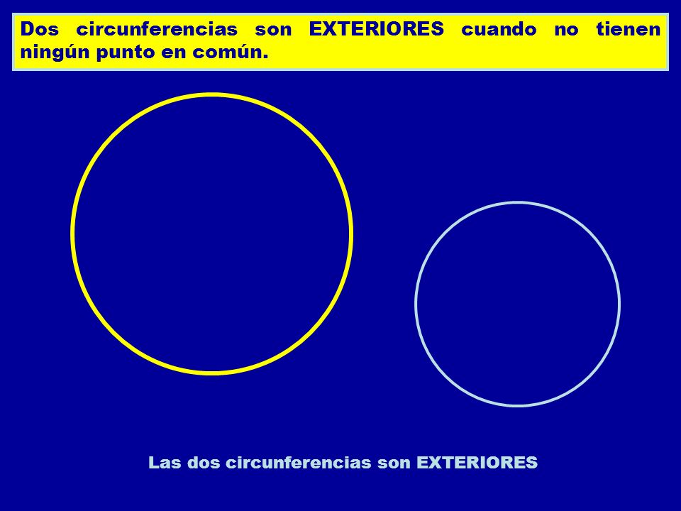 Las dos circunferencias son EXTERIORES