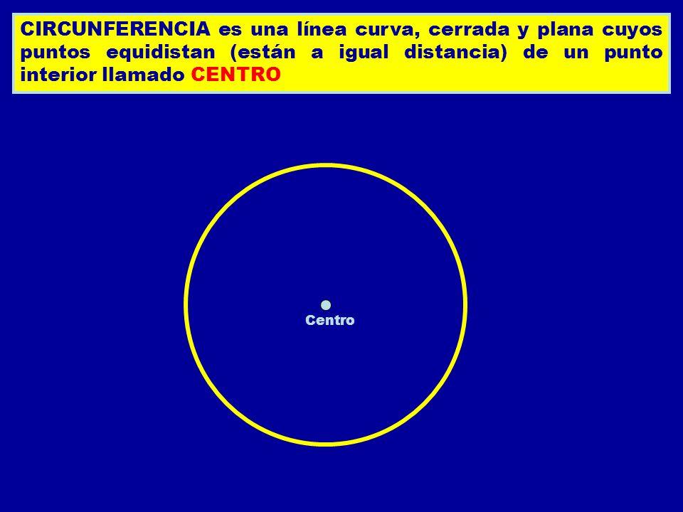 CIRCUNFERENCIA es una línea curva, cerrada y plana cuyos puntos equidistan (están a igual distancia) de un punto interior llamado CENTRO