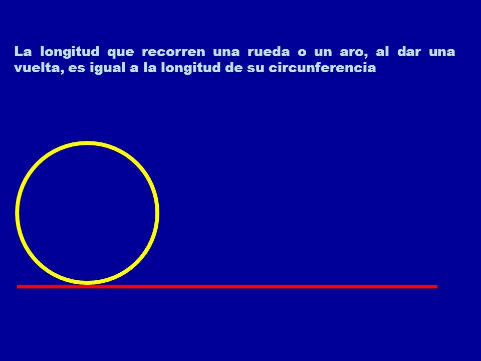 La longitud que recorren una rueda o un aro, al dar una vuelta, es igual a la longitud de su circunferencia