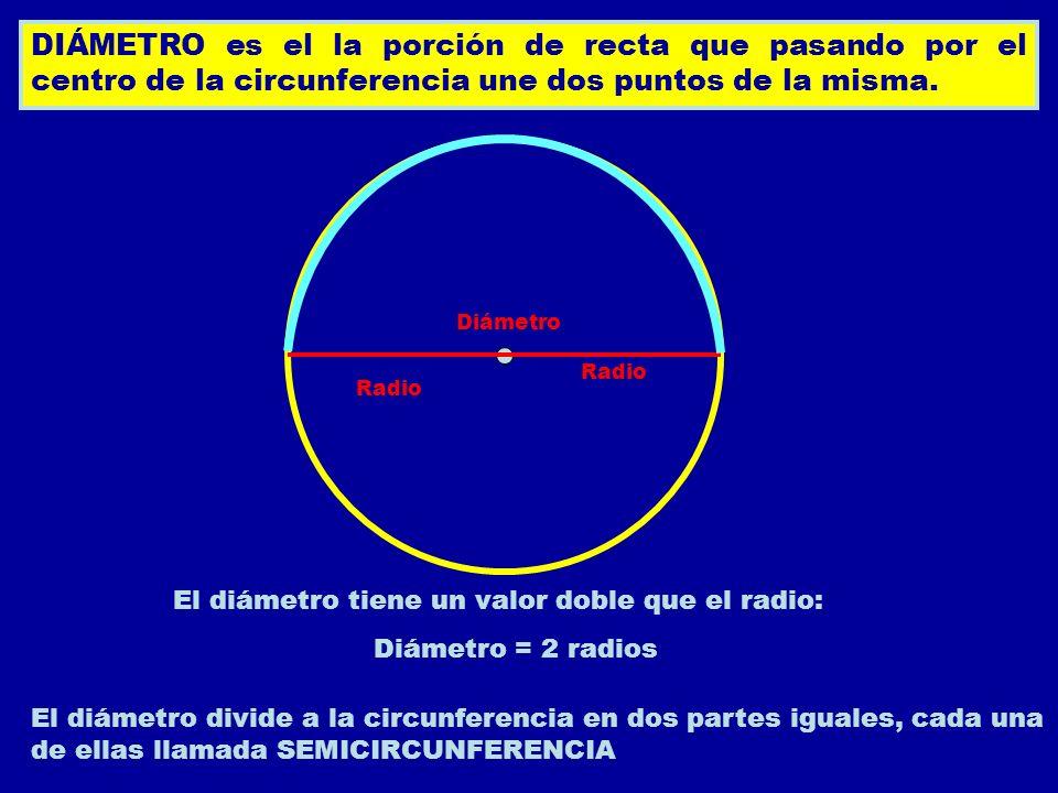 DIÁMETRO es el la porción de recta que pasando por el centro de la circunferencia une dos puntos de la misma.