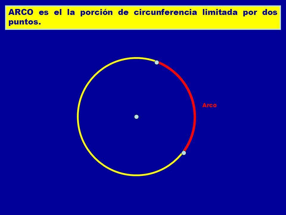 ARCO es el la porción de circunferencia limitada por dos puntos.