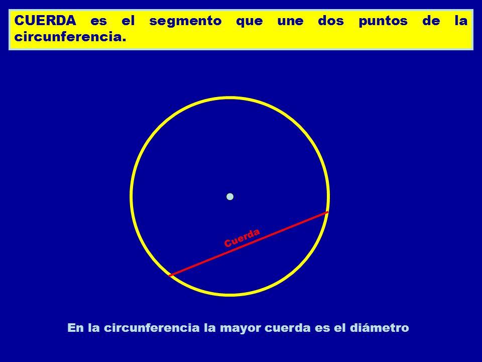 CUERDA es el segmento que une dos puntos de la circunferencia.
