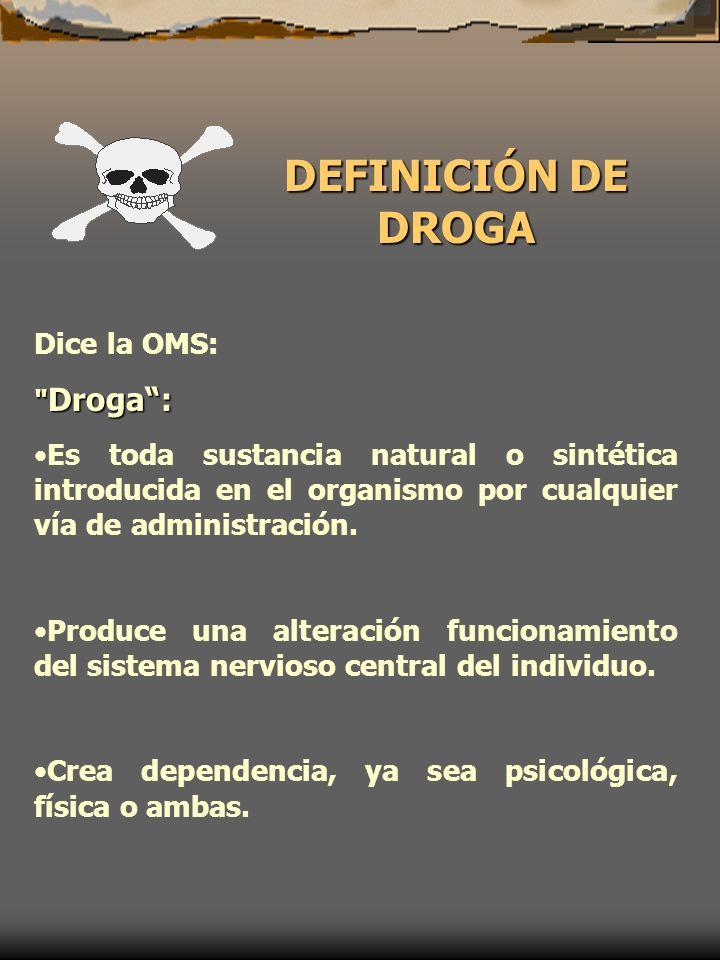 DEFINICIÓN DE DROGA Dice la OMS: Droga :