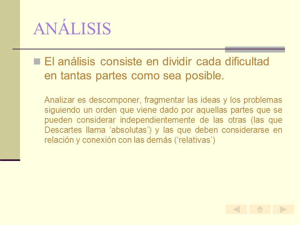 ANÁLISIS El análisis consiste en dividir cada dificultad en tantas partes como sea posible.