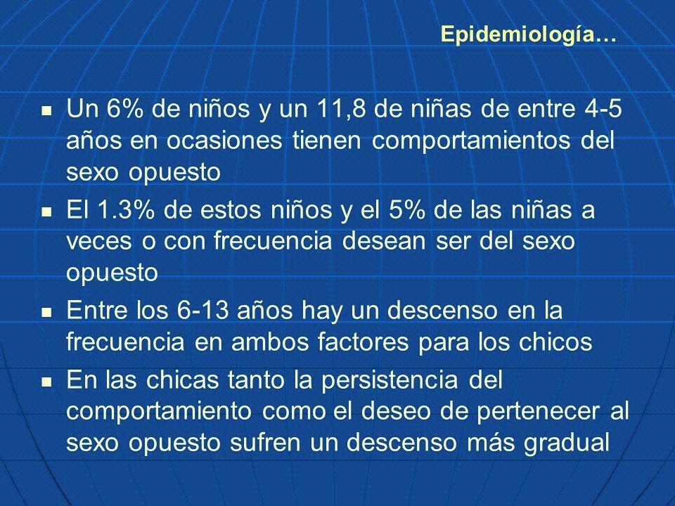 Epidemiología… Un 6% de niños y un 11,8 de niñas de entre 4-5 años en ocasiones tienen comportamientos del sexo opuesto.