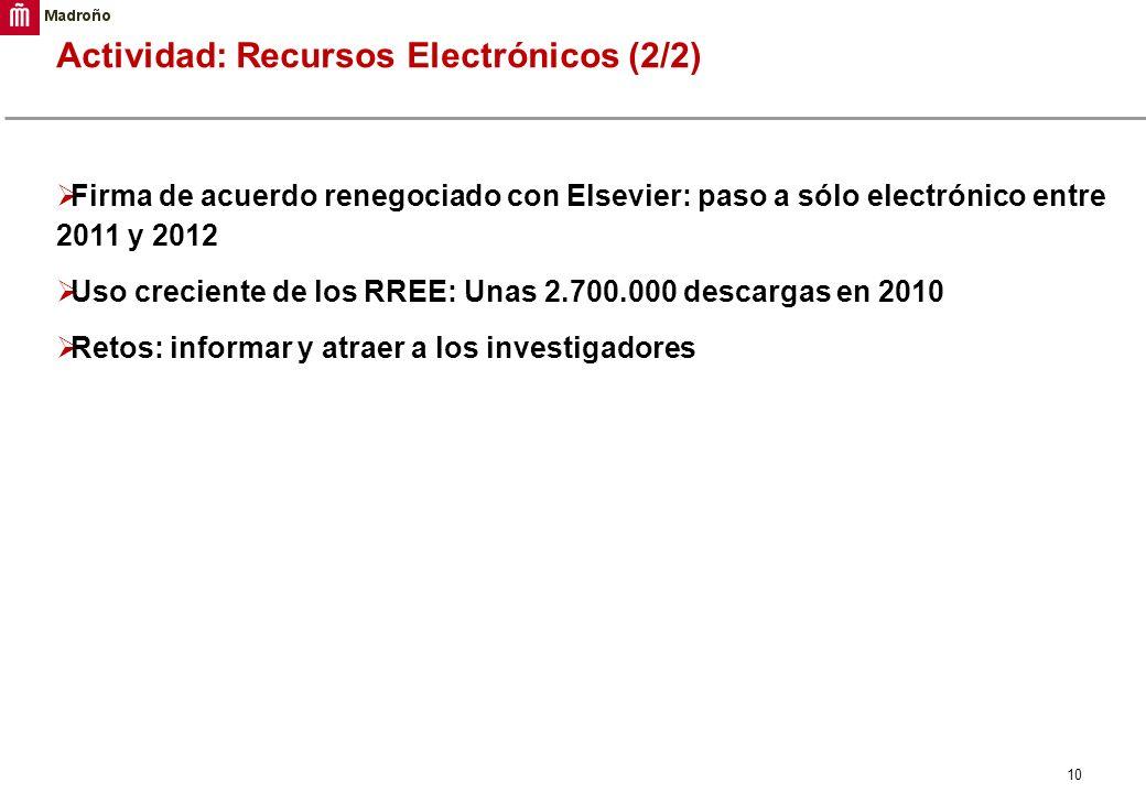 Actividad: Recursos Electrónicos (2/2)