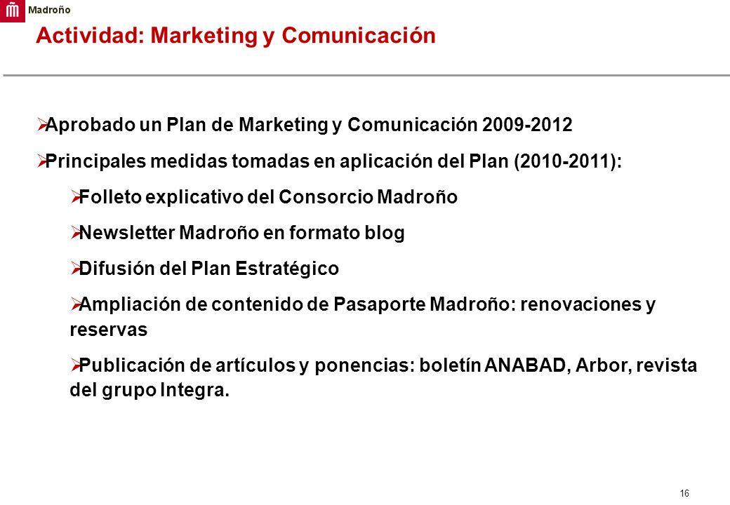 Actividad: Marketing y Comunicación