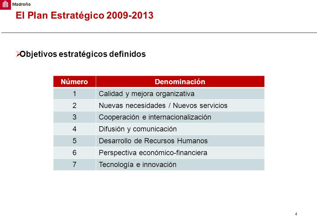El Plan Estratégico 2009-2013 Objetivos estratégicos definidos Número