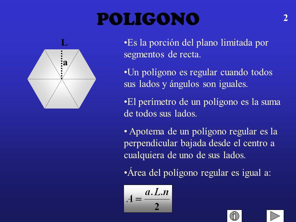 POLIGONO a L Es la porción del plano limitada por segmentos de recta.
