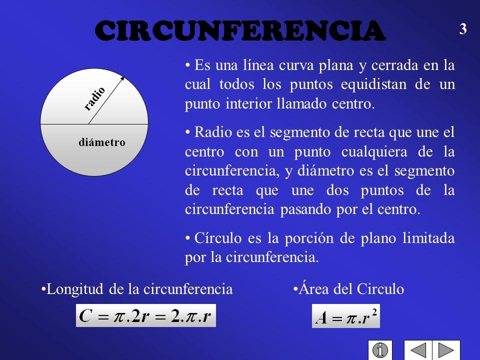 CIRCUNFERENCIA Es una línea curva plana y cerrada en la cual todos los puntos equidistan de un punto interior llamado centro.
