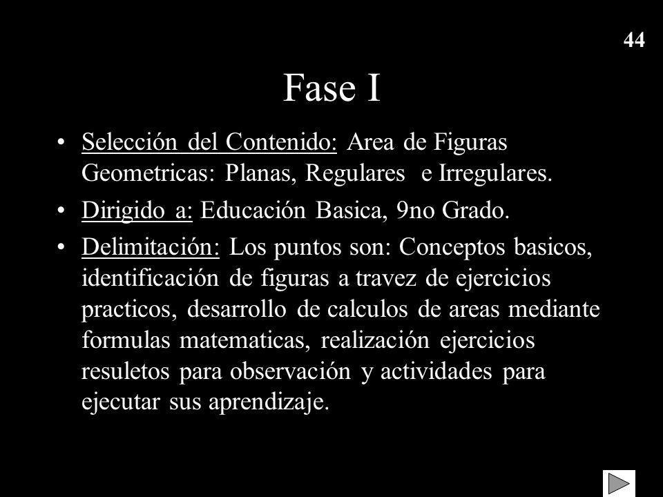 Fase I Selección del Contenido: Area de Figuras Geometricas: Planas, Regulares e Irregulares. Dirigido a: Educación Basica, 9no Grado.