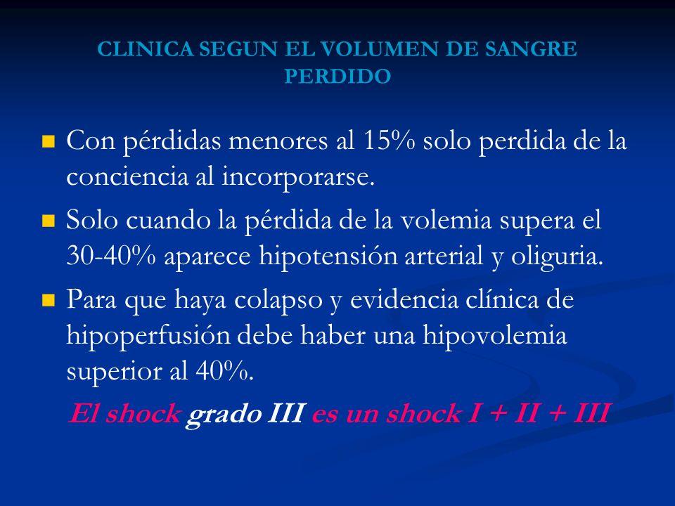 CLINICA SEGUN EL VOLUMEN DE SANGRE PERDIDO