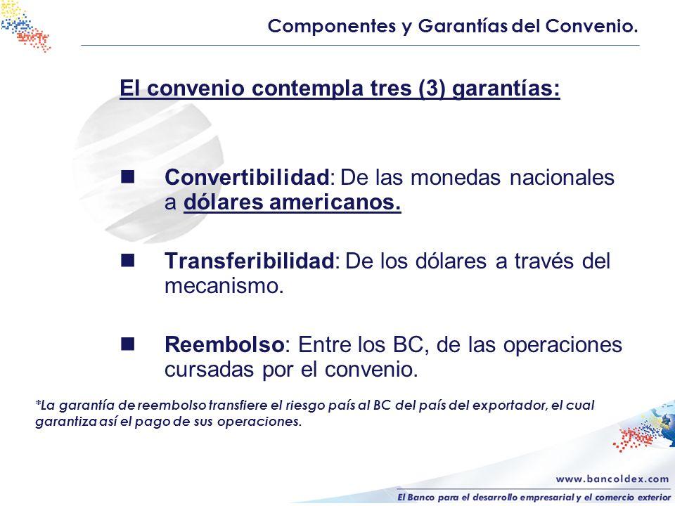 El convenio contempla tres (3) garantías: