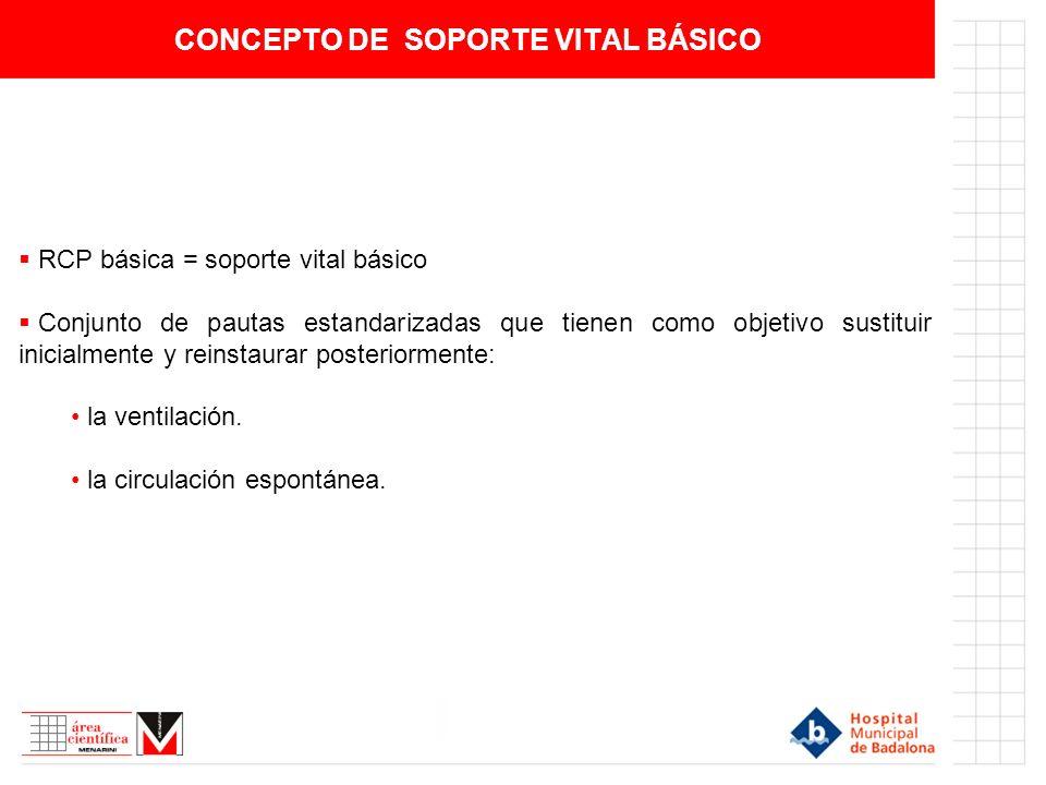 CONCEPTO DE SOPORTE VITAL BÁSICO