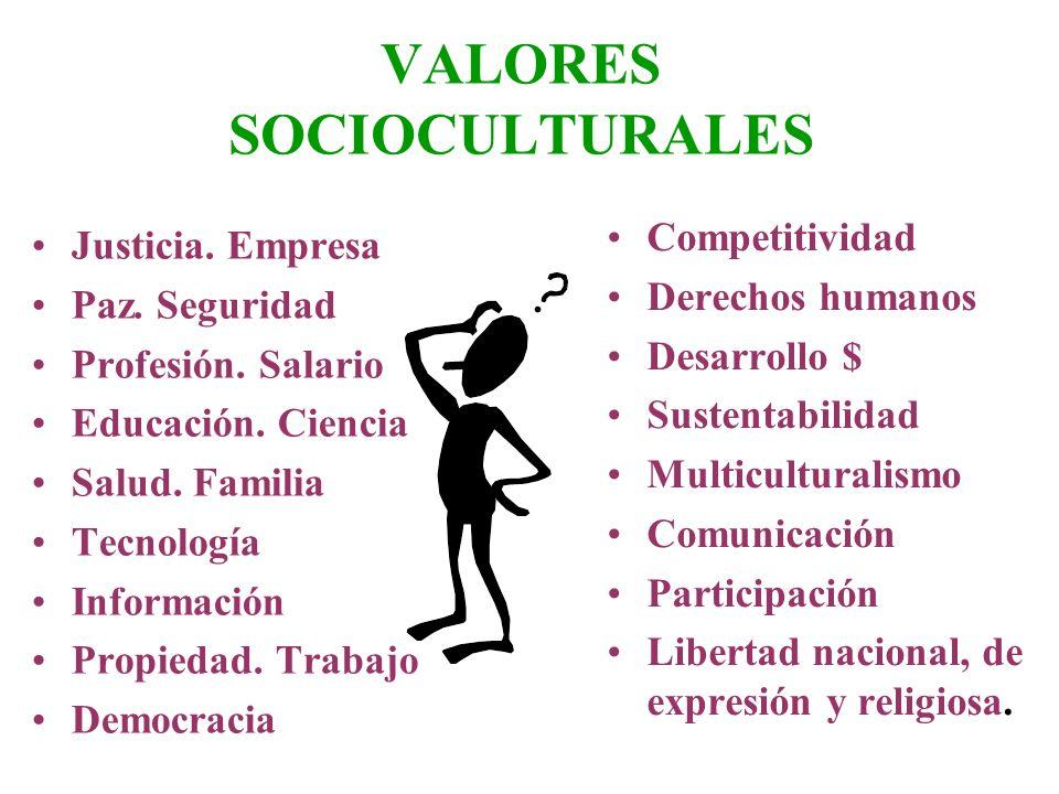 VALORES SOCIOCULTURALES