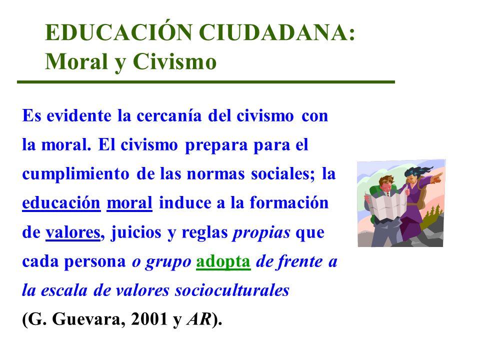 EDUCACIÓN CIUDADANA: Moral y Civismo