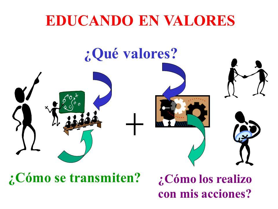 EDUCANDO EN VALORES ¿Qué valores ¿Cómo se transmiten