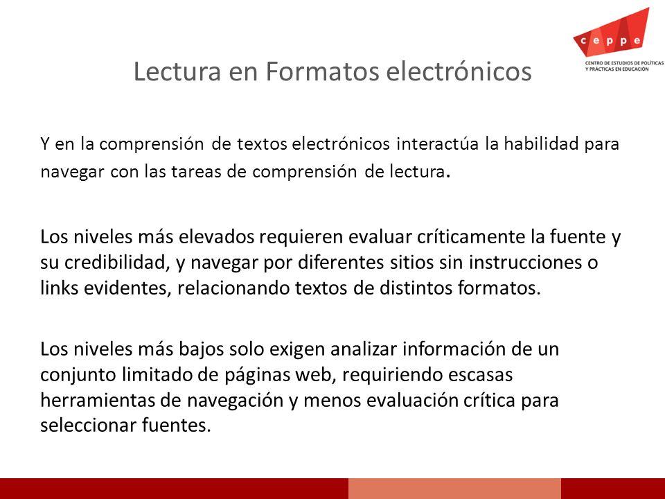 Lectura en Formatos electrónicos
