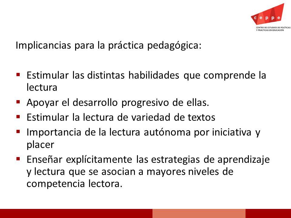 Implicancias para la práctica pedagógica: