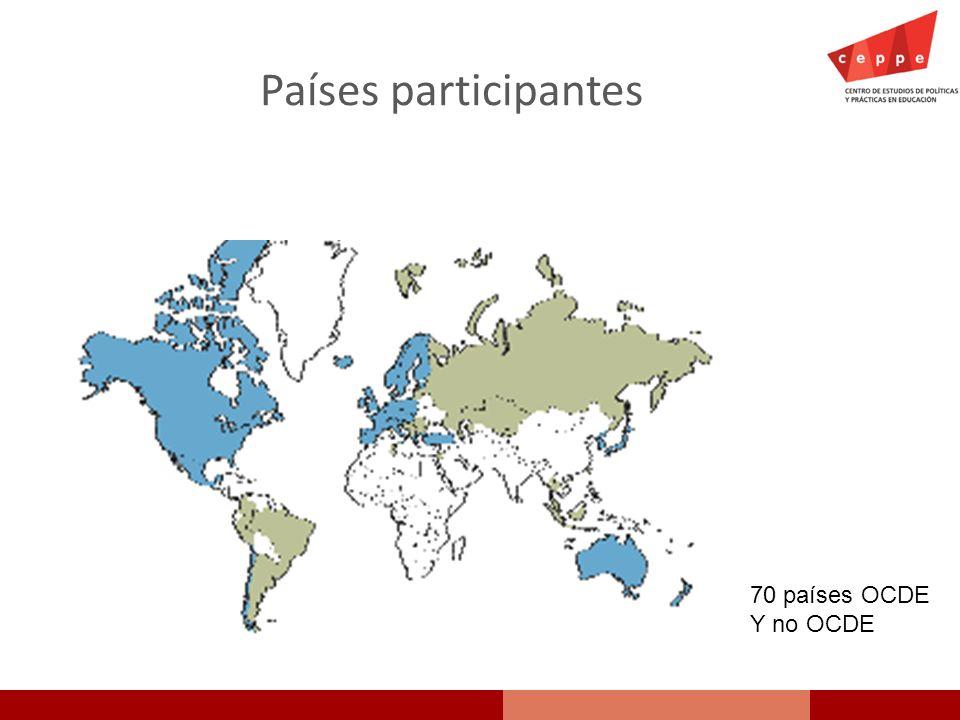 Países participantes 70 países OCDE Y no OCDE
