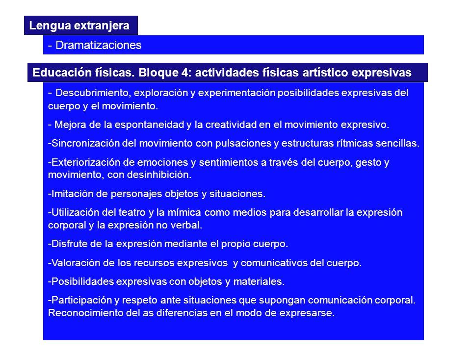 Educación físicas. Bloque 4: actividades físicas artístico expresivas