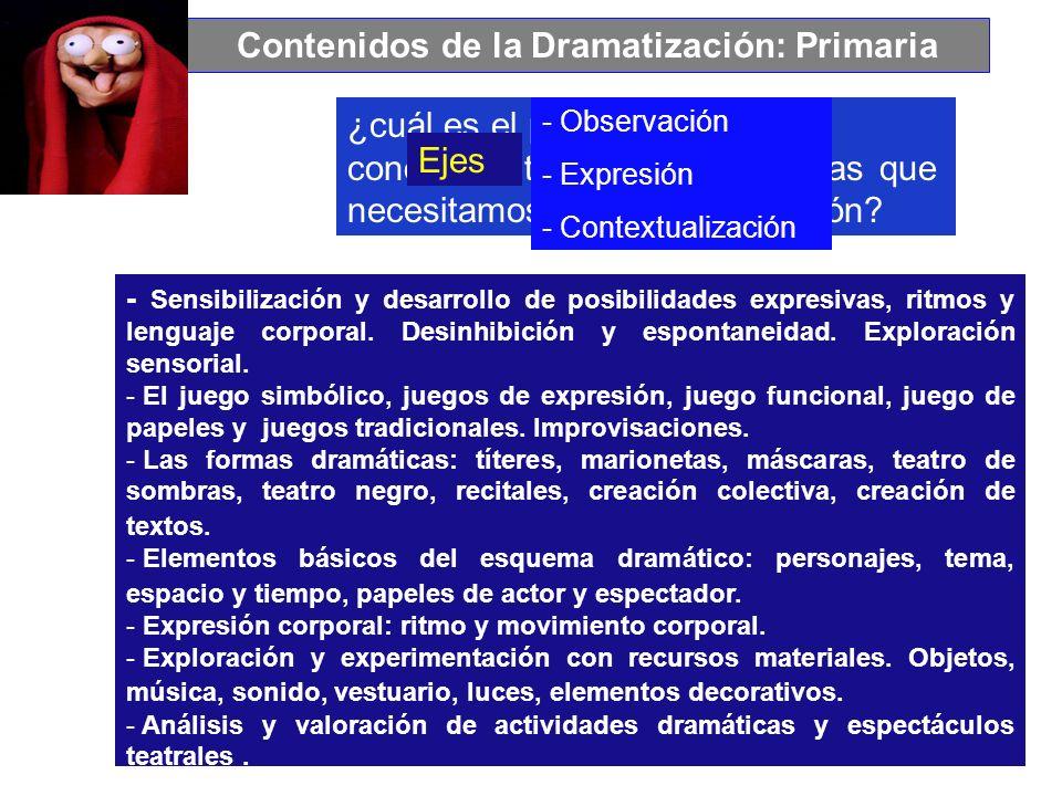 Contenidos de la Dramatización: Primaria