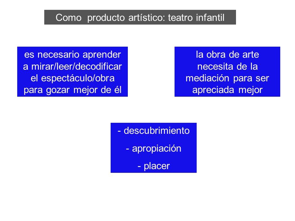 Como producto artístico: teatro infantil