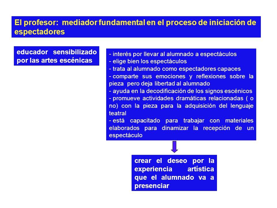 El profesor: mediador fundamental en el proceso de iniciación de espectadores