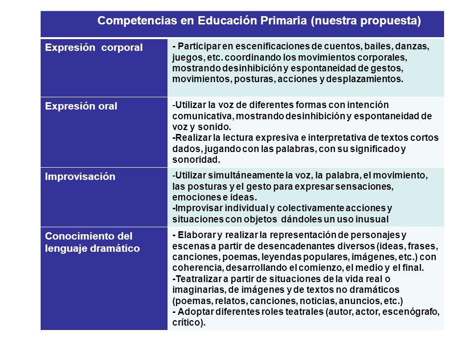 Competencias en Educación Primaria (nuestra propuesta)