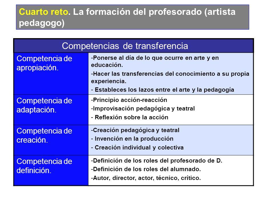 Cuarto reto. La formación del profesorado (artista pedagogo)