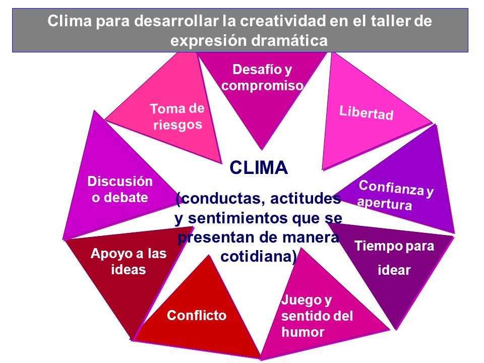 Clima para desarrollar la creatividad en el taller de expresión dramática
