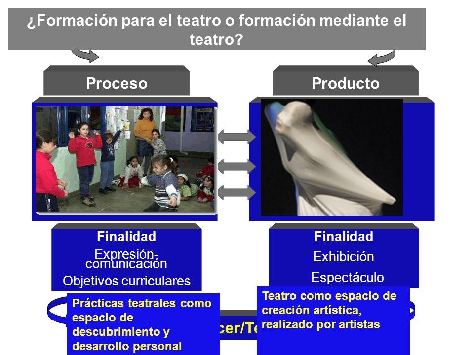 ¿Formación para el teatro o formación mediante el teatro