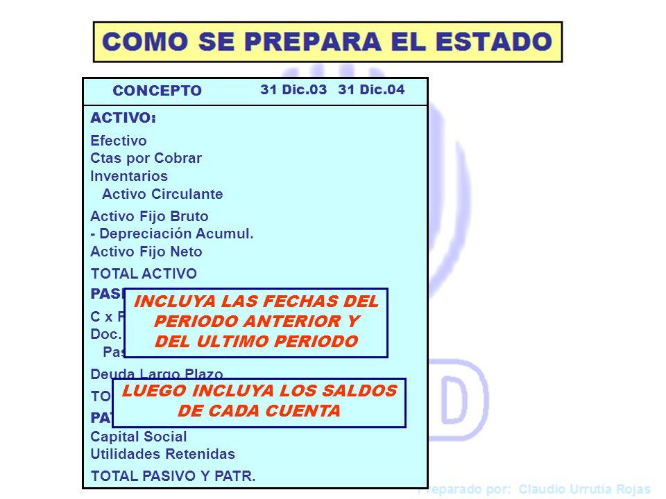 LUEGO INCLUYA LOS SALDOS