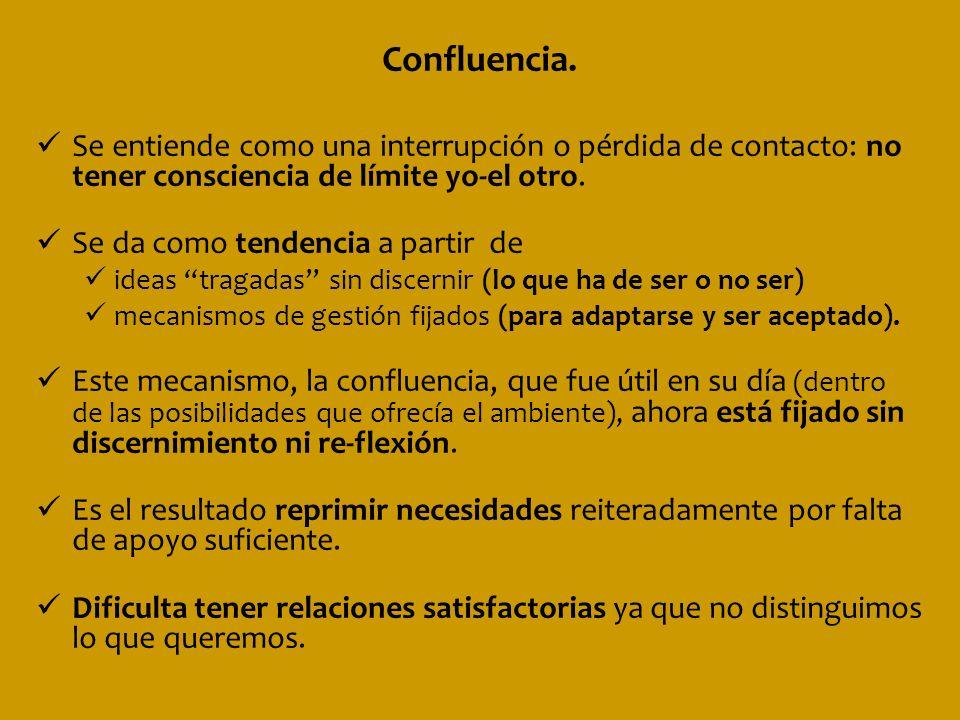 Confluencia. Se entiende como una interrupción o pérdida de contacto: no tener consciencia de límite yo-el otro.