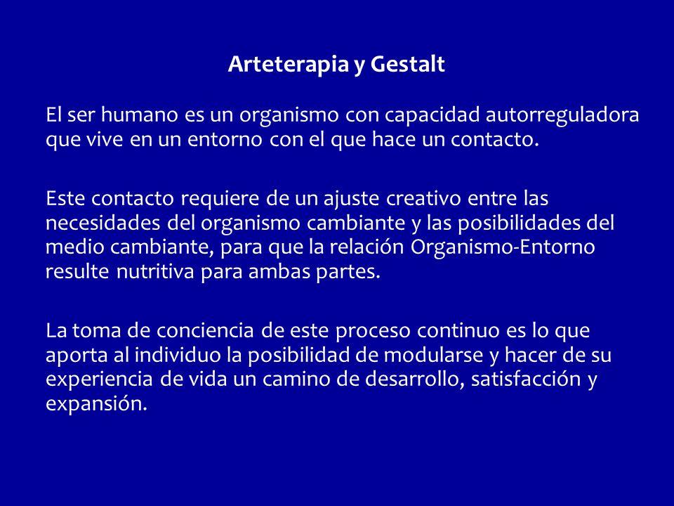 Arteterapia y Gestalt El ser humano es un organismo con capacidad autorreguladora que vive en un entorno con el que hace un contacto.