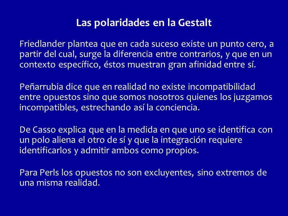 Las polaridades en la Gestalt