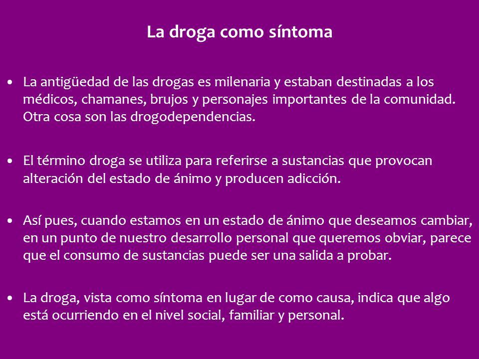 La droga como síntoma
