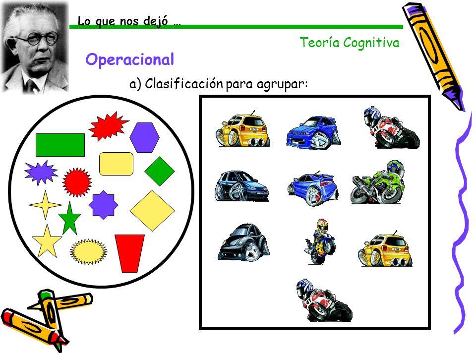 Operacional Teoría Cognitiva a) Clasificación para agrupar: