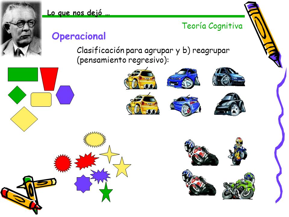 Operacional Teoría Cognitiva