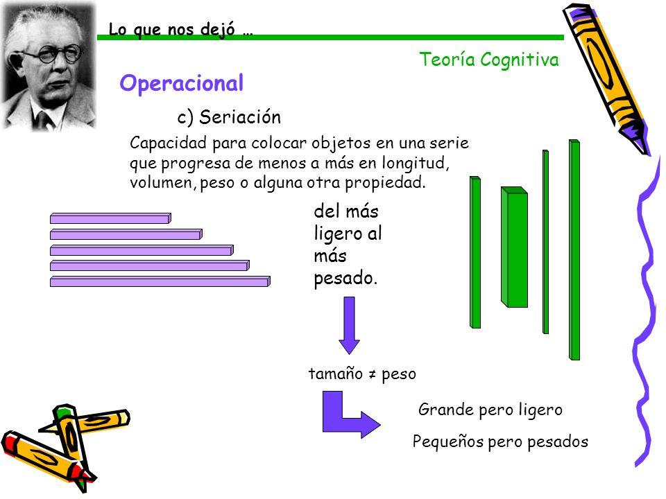 Operacional Teoría Cognitiva c) Seriación