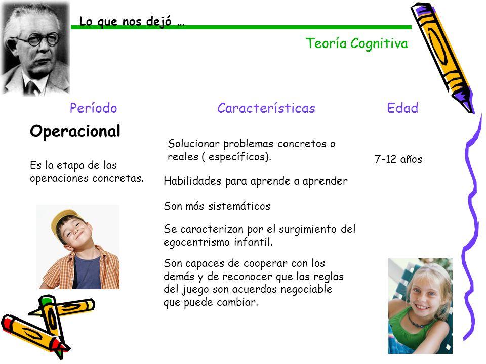 Operacional Teoría Cognitiva Teoría Cognitiva Período Características
