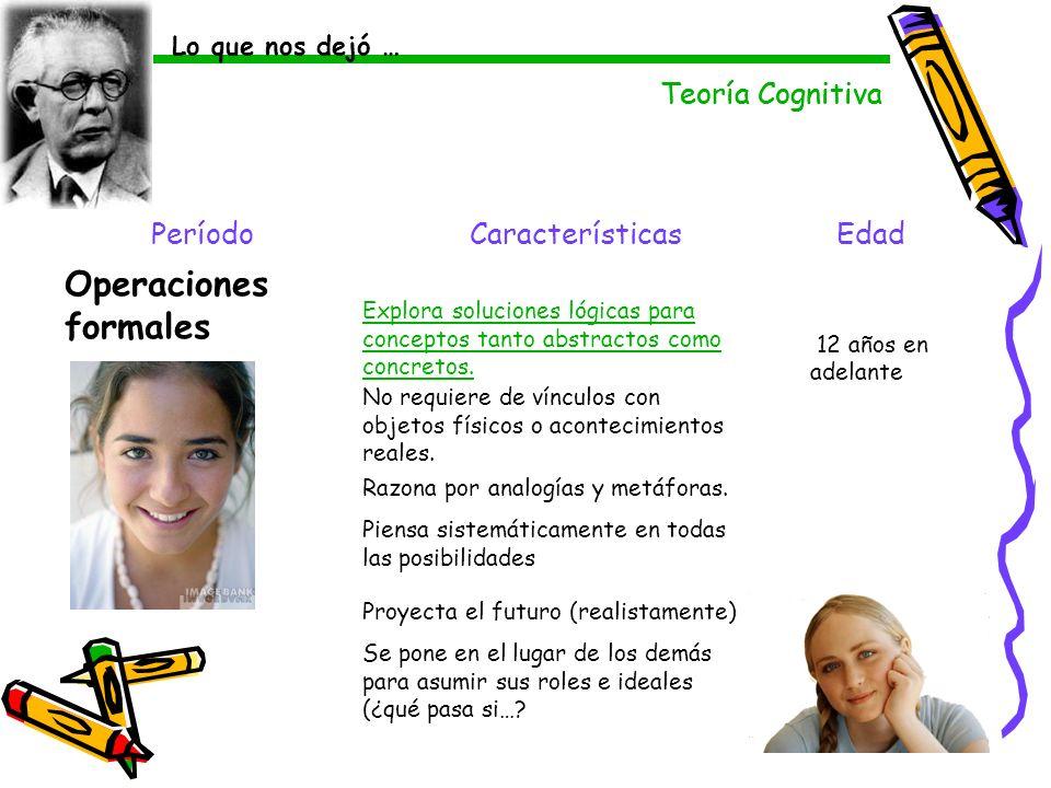 Operaciones formales Teoría Cognitiva Teoría Cognitiva Período