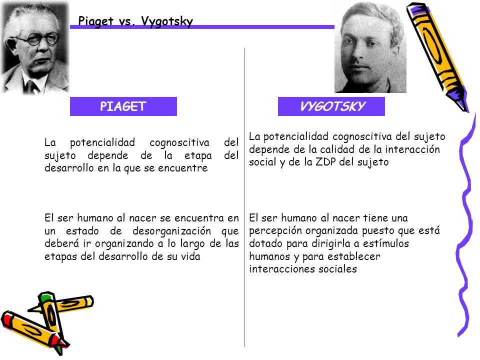 Piaget vs. Vygotsky PIAGET VYGOTSKY