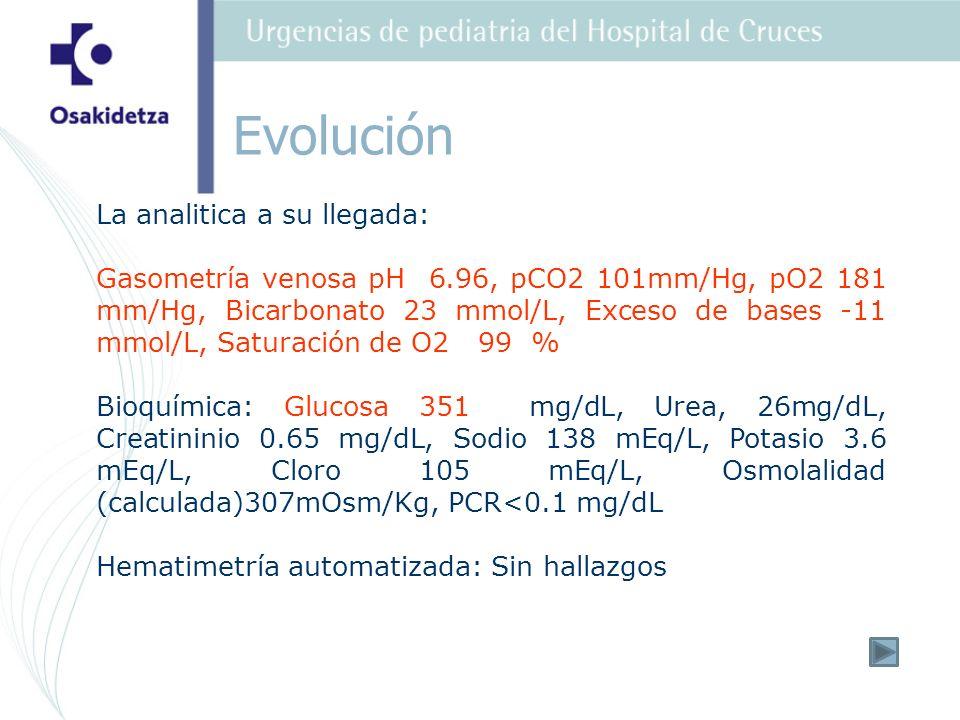 Evolución La analitica a su llegada: