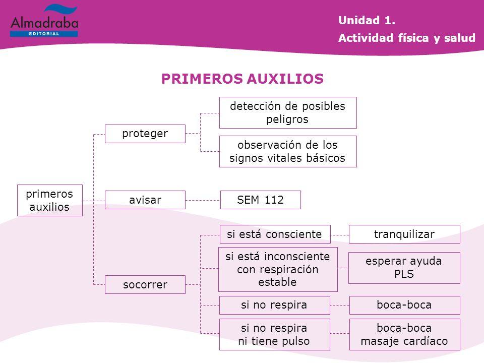 PRIMEROS AUXILIOS Unidad 1. Actividad física y salud
