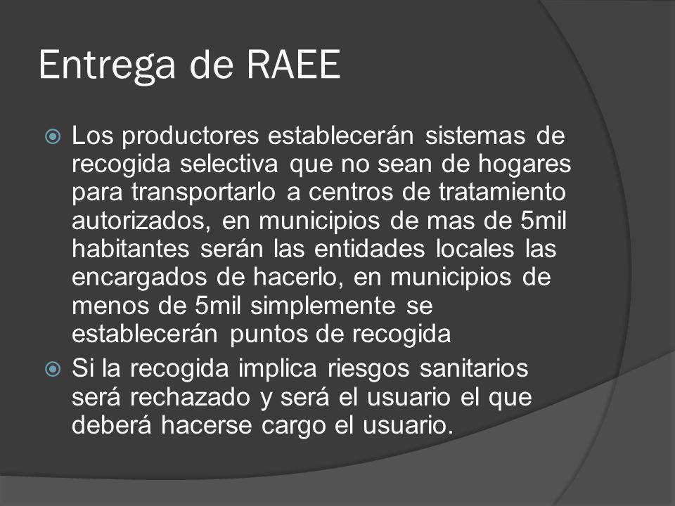 Entrega de RAEE
