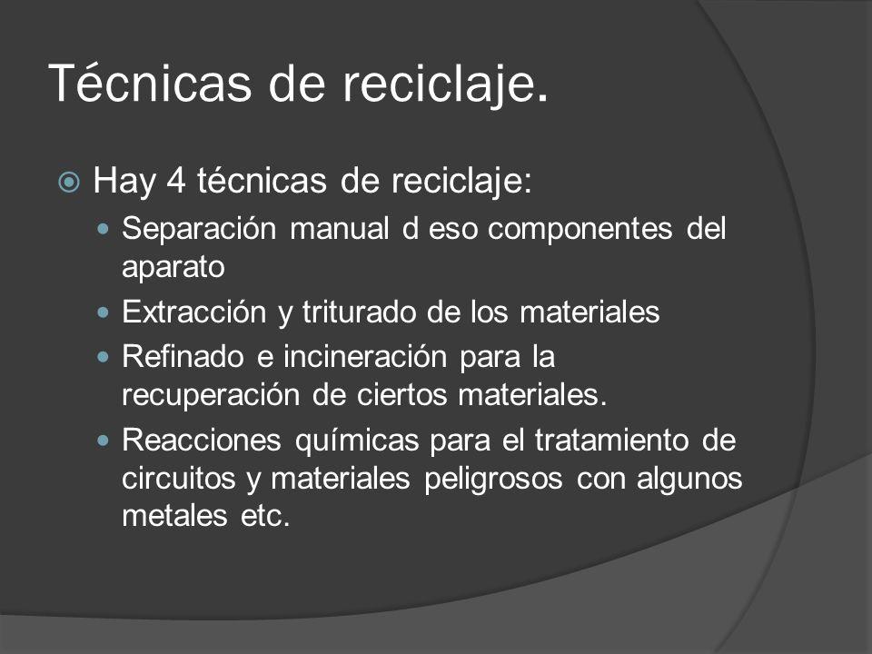Técnicas de reciclaje. Hay 4 técnicas de reciclaje: