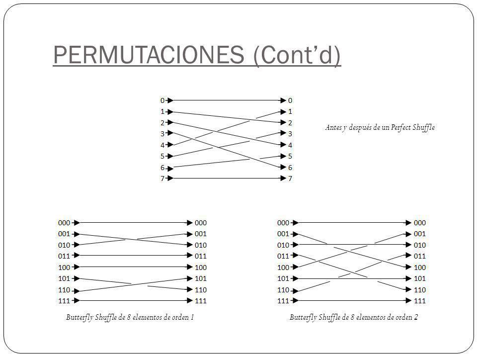 PERMUTACIONES (Cont'd)